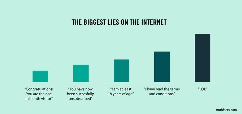 10 Biggest Lies of Your Online Life