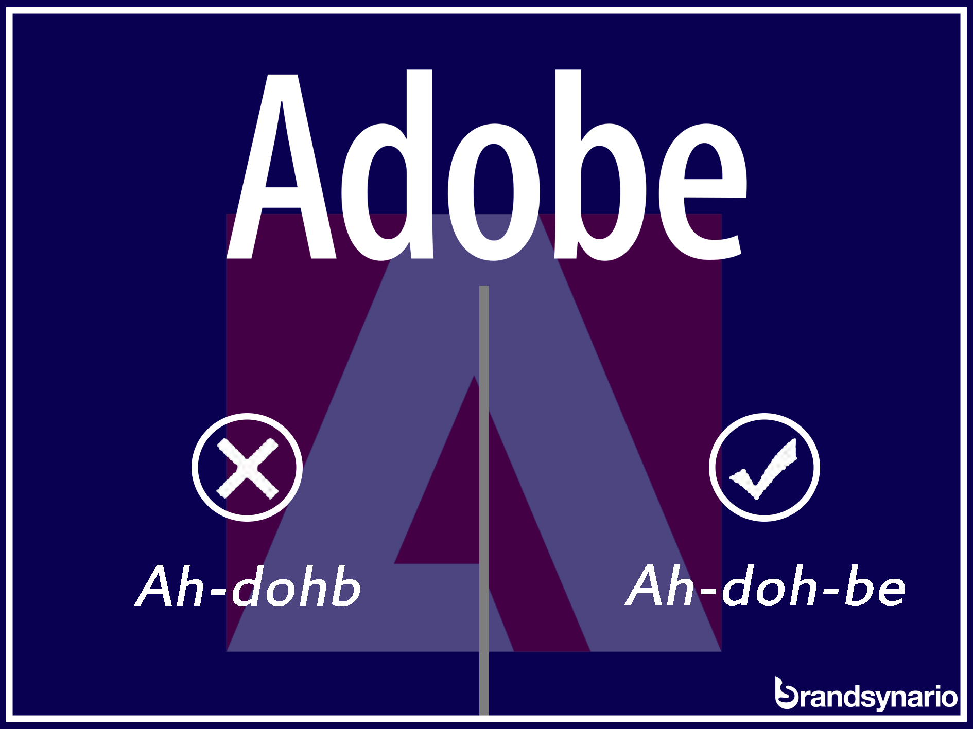9 Tech Brands That You Are Probably Pronouncing Wrong!
