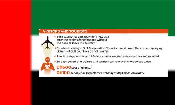 UAE Visa policy for VISITORS AND TOURISTS