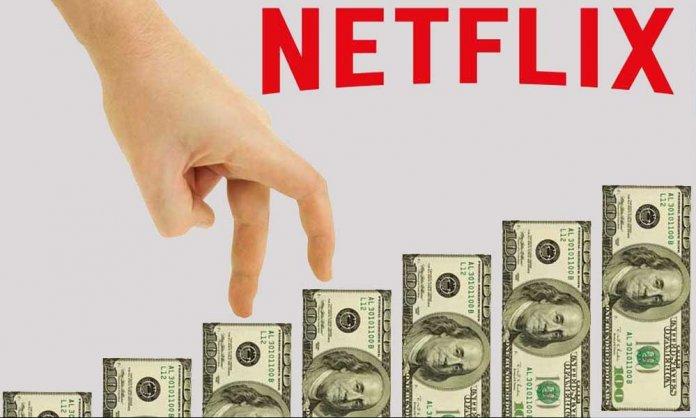 Netflix Price
