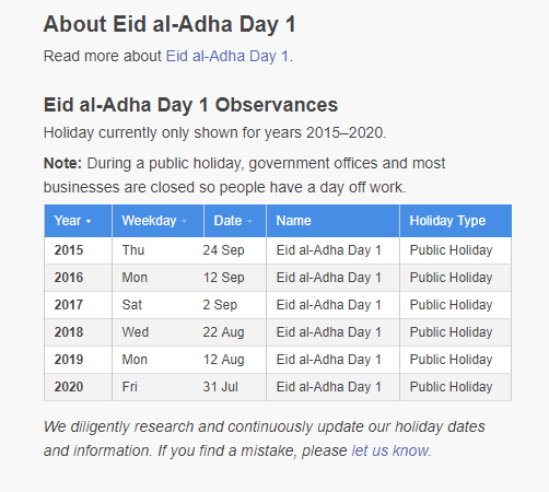 Image result for Five-Day Public Holiday Expected on Eid ul Azha 2019 in Pakistan