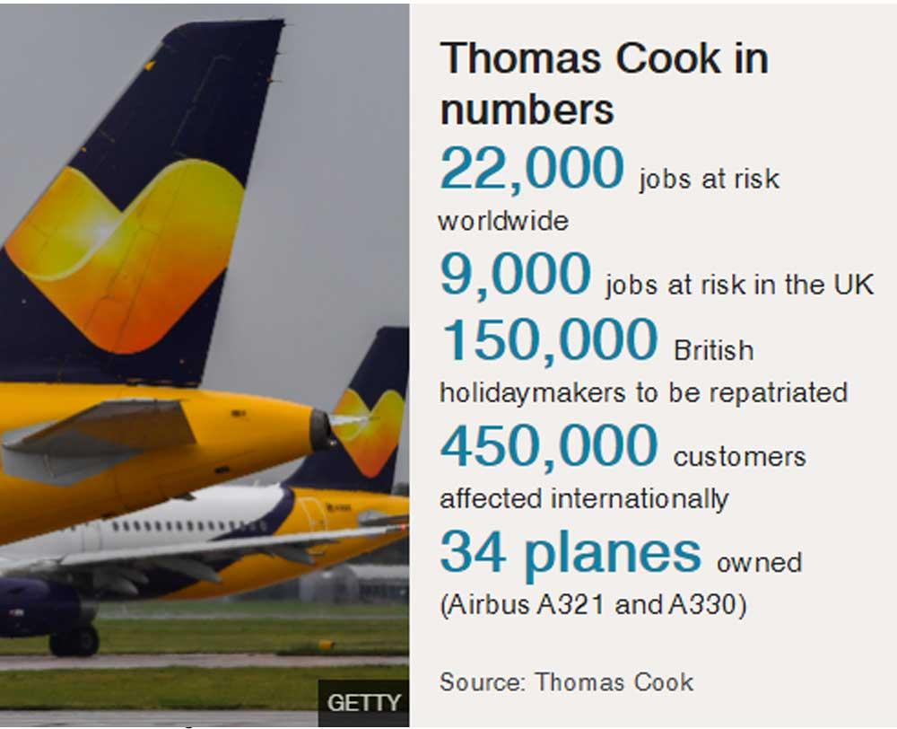 Thomas Cook Stats