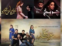 Top 5 Pakistani Dramas 2019