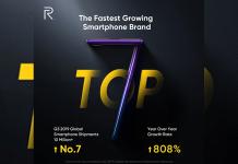 realme phone sales increses