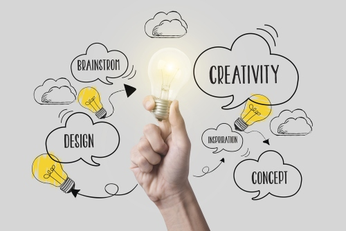 Creativity in Online Businesses