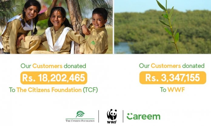 Customers Donate PKR 21.5 Million Through Careem Super App Rewards