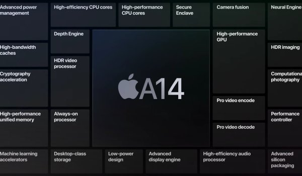 iPhone 12 bionic chip