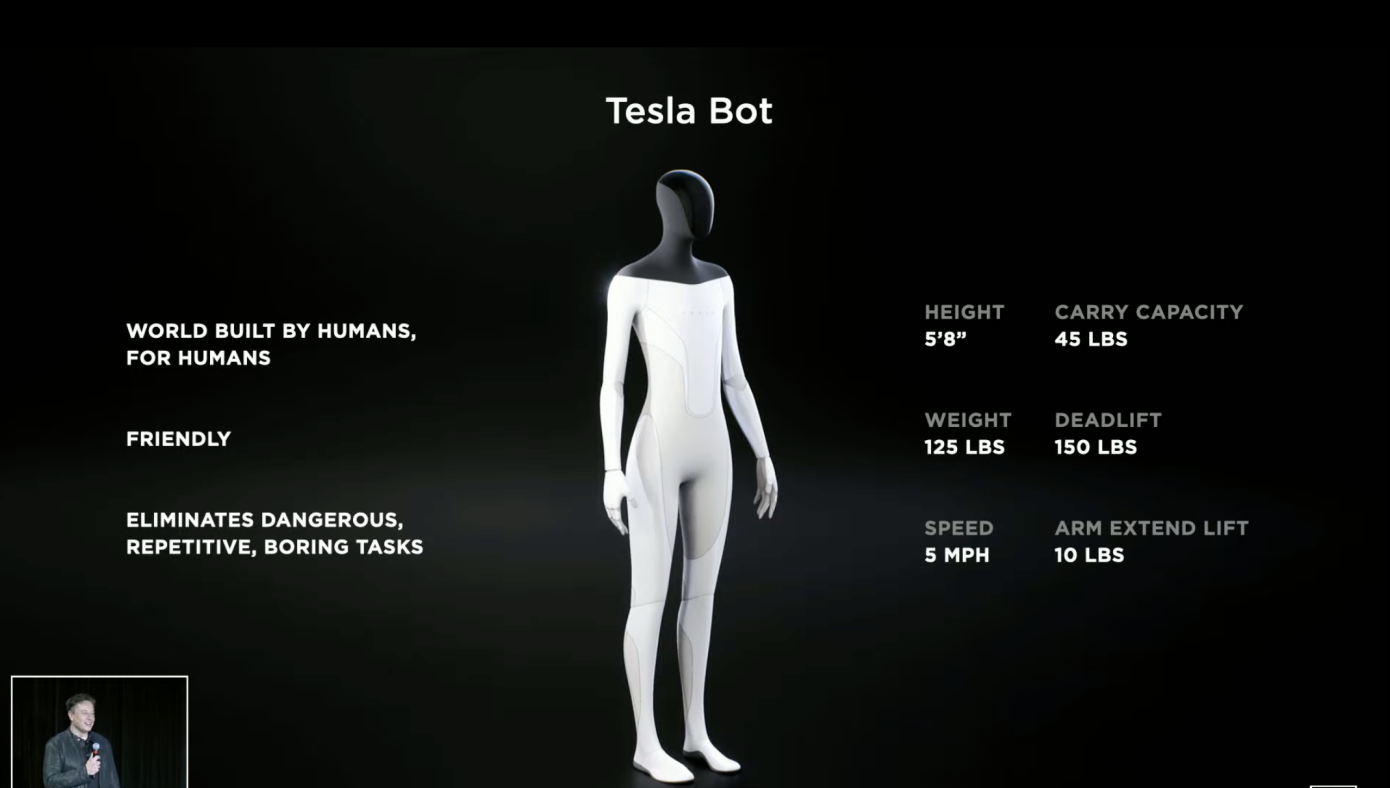 Tesla bot and the future of Robotics