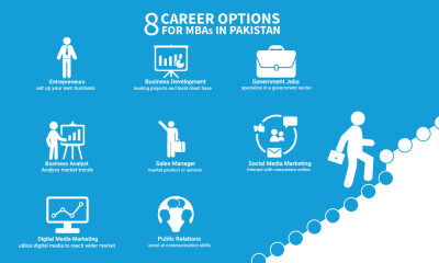 8-Career-Options for MBA