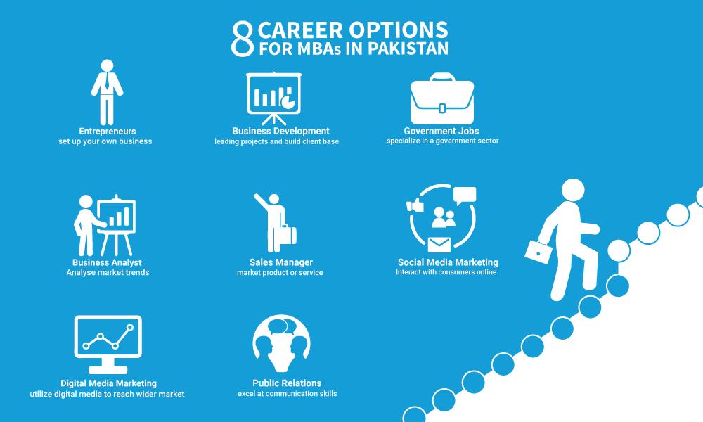Best option of career