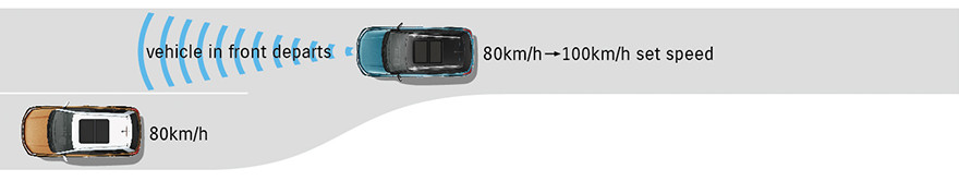 acceleraion-vitara-acc-brandsynario