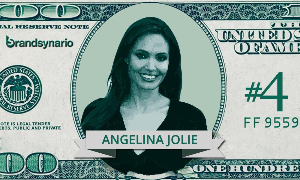 Angeline-Jolie