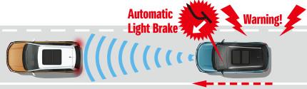 automatic-light-brake-vitara-brandsynario