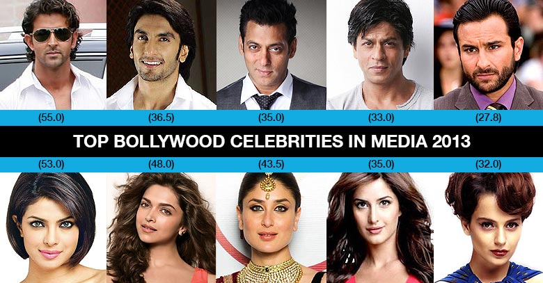 Bollywood Celebrities Who Dominated the Media in 2013