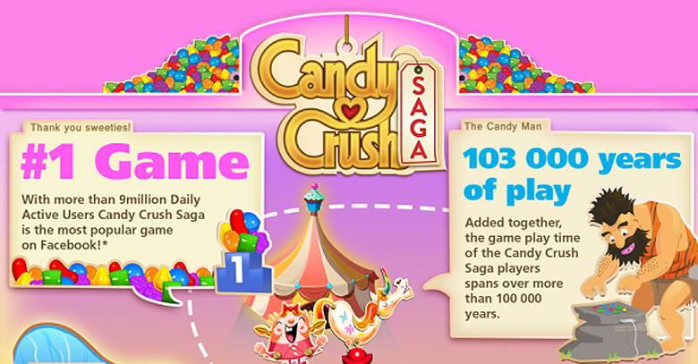 Candy crush saga-lead