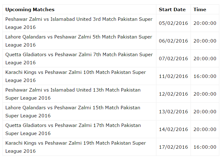Peshawar Zalmi Team Fixtures for Pakistan super League 2016 - See more at: http://sports24hour.com/peshawar-zalmi-squad-logo-captain-schedule-for-psl-t20-2016