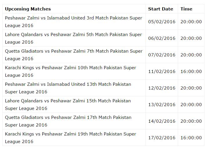 Peshawar Zalmi Team Fixtures for Pakistan super League 2016 - See more at: http://sports24hour.com/peshawar-zalmi-squad-logo-captain-schedule-for-psl-t20-2016