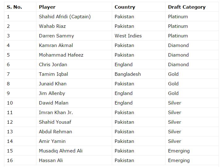 Team Squad Peshawar Zalmi