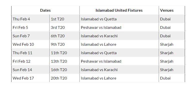 psl 2016: Islamabad United Team Fixtures