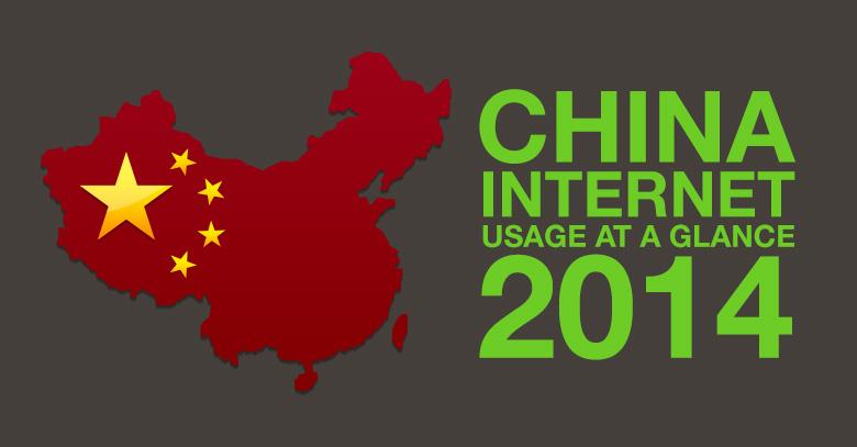 China at a Digital Glance