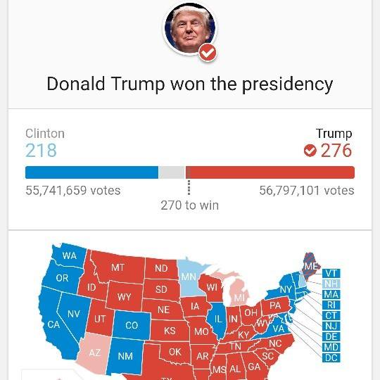 donald-trump-wins-us-elections-2016