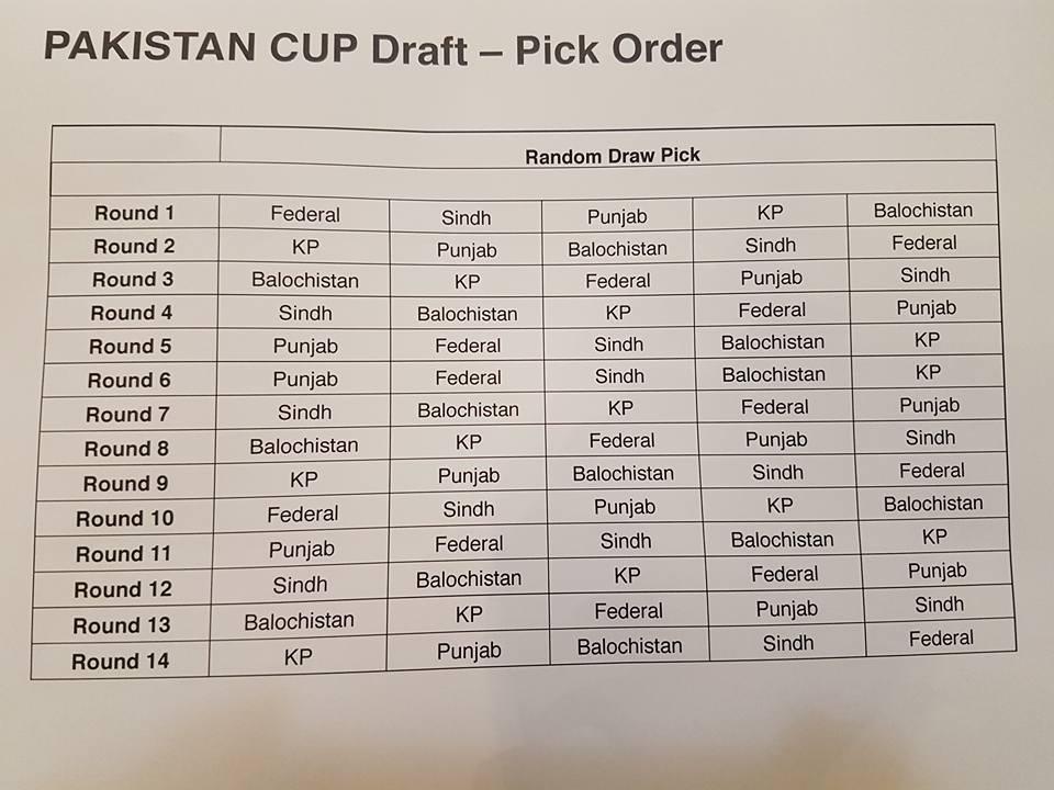 Draft-pick