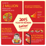EatOye Year in review 2015