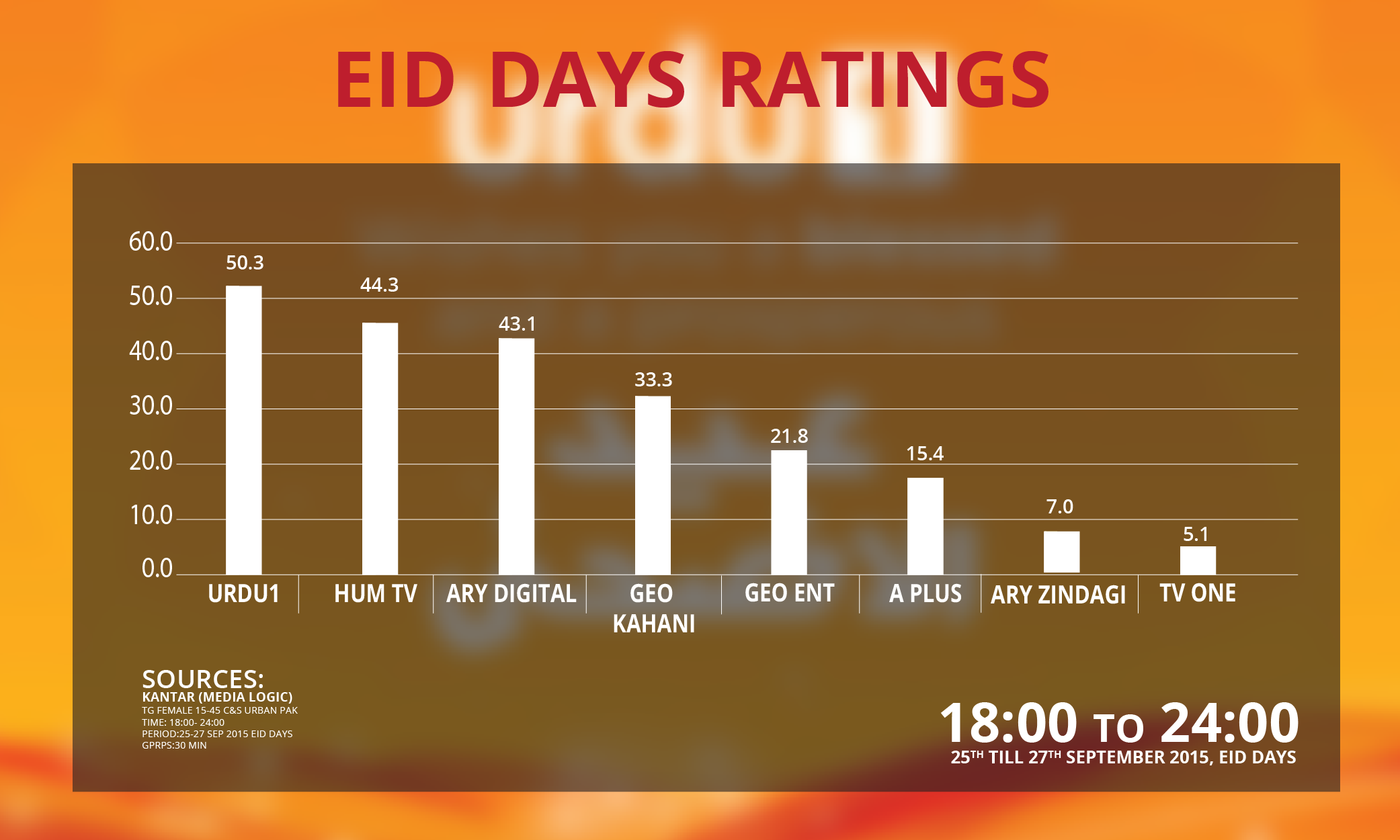 Eid days rating-01-01