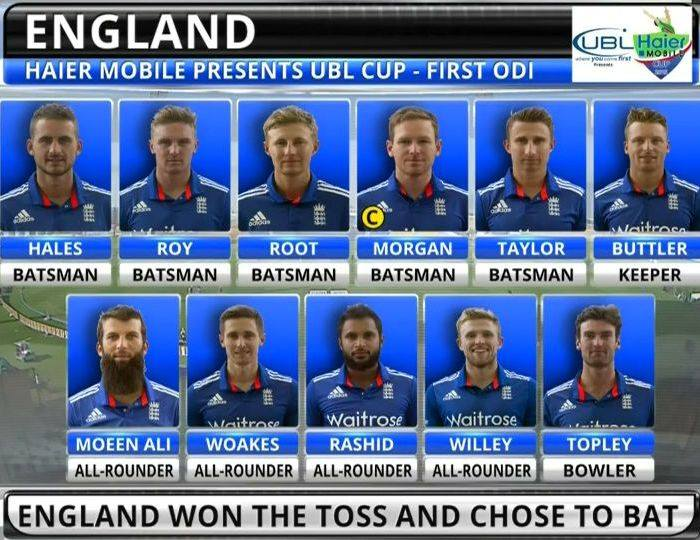 England Team.BrandSynario