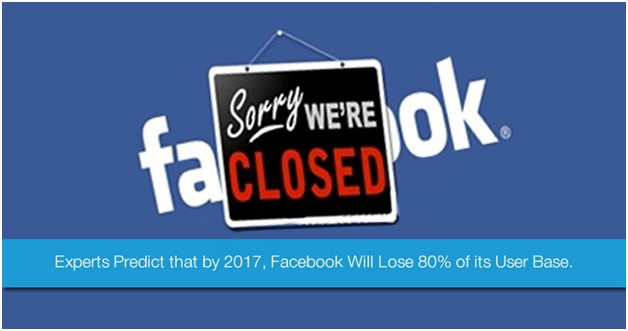 Facebook to End by 2017