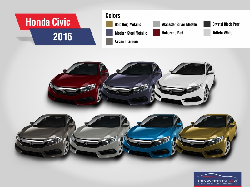 2016 Honda Civic Sedan Interior Colors moreover 2016 Honda Fit Colors ...