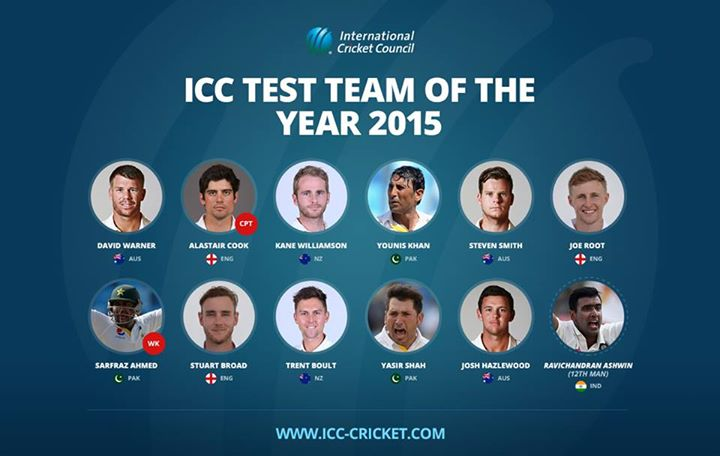 ICC Test Team of the Year 2015
