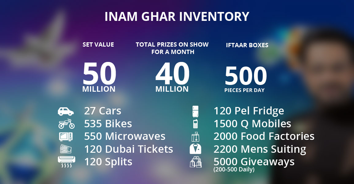 Inam Ghar Inventory