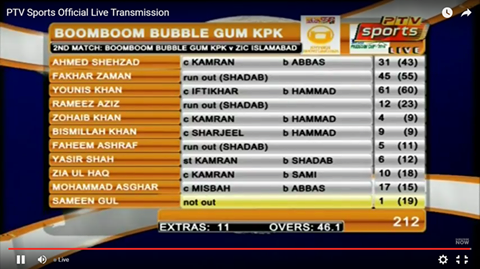 KPK Batting Score Card.Brandsynario