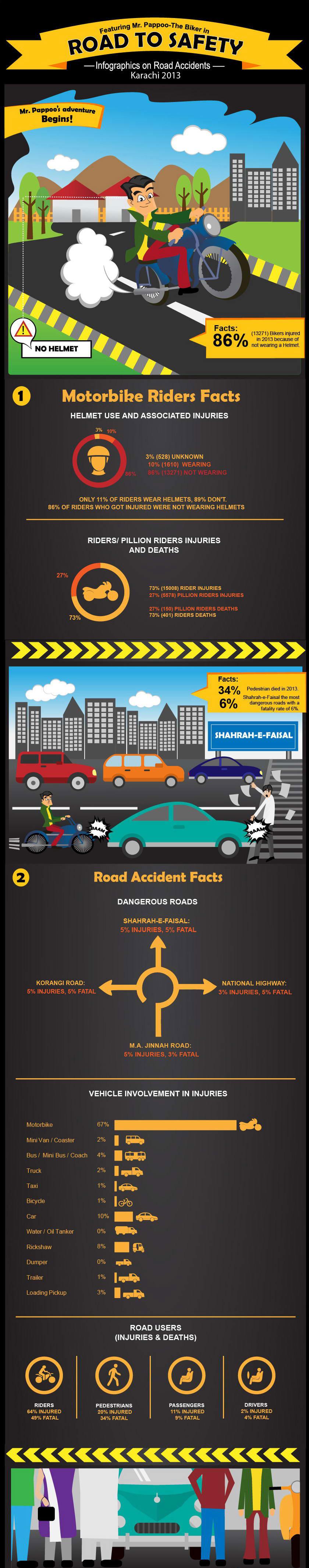 Karachi-road-accidents-infographics-2