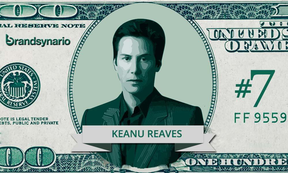 Keanu-Reaves