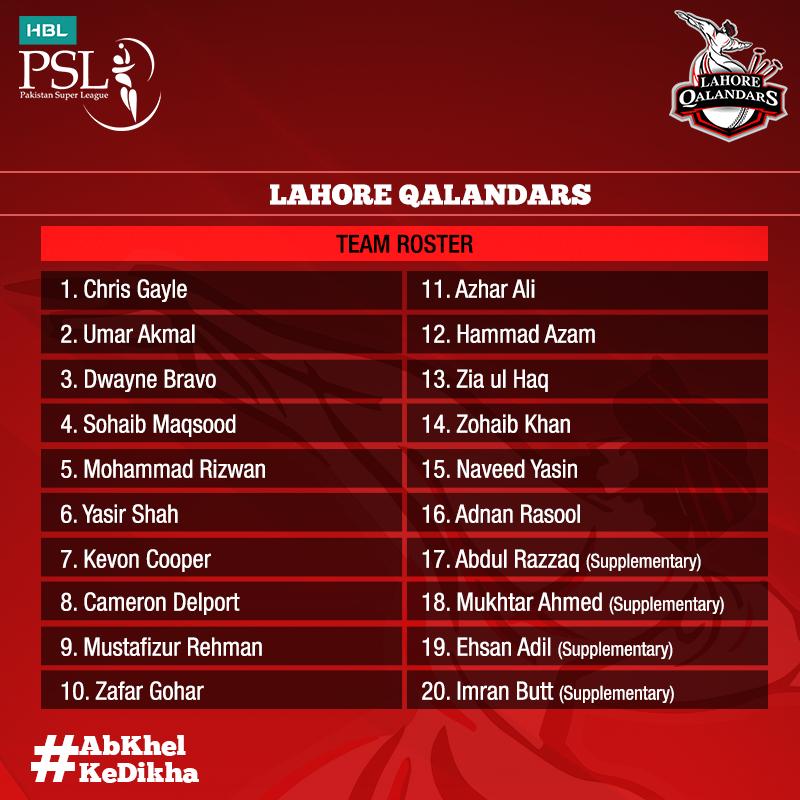 Lahore Qalanders Team Squad 2016