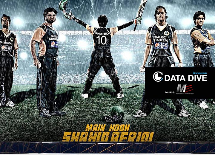 Main Ho Shahid Afridi- Box Office Report