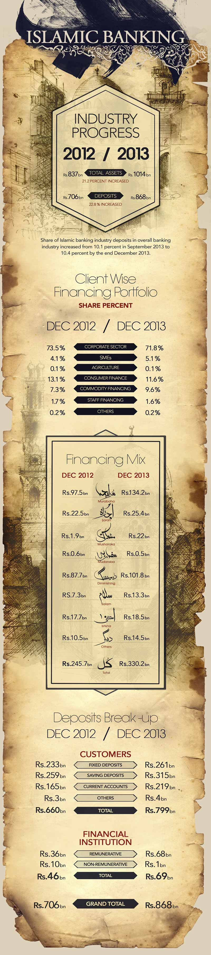 New-Islamic-Banking-in-Pakistan