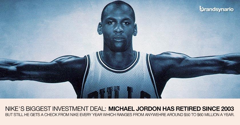 Nikes Top Ten Most Expensive Endorsement Deals
