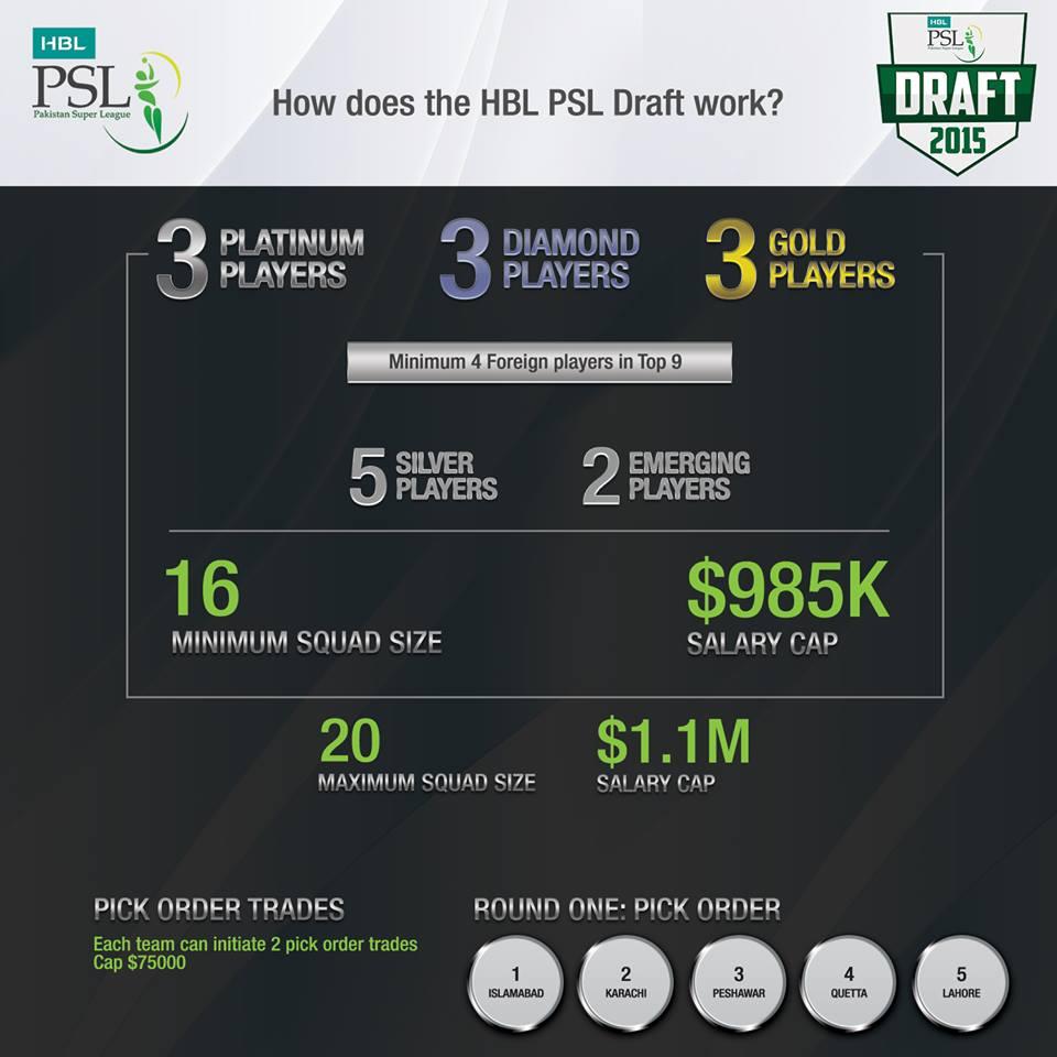 PSL HBL Draft
