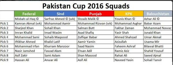 Pakistan Cup 2016