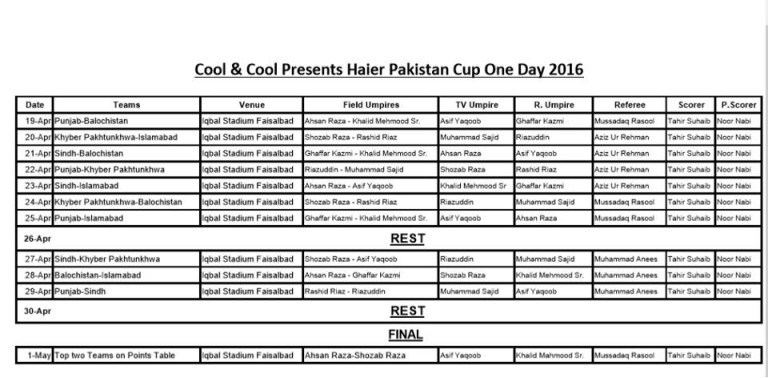 Pakistan Cup schedule 2016