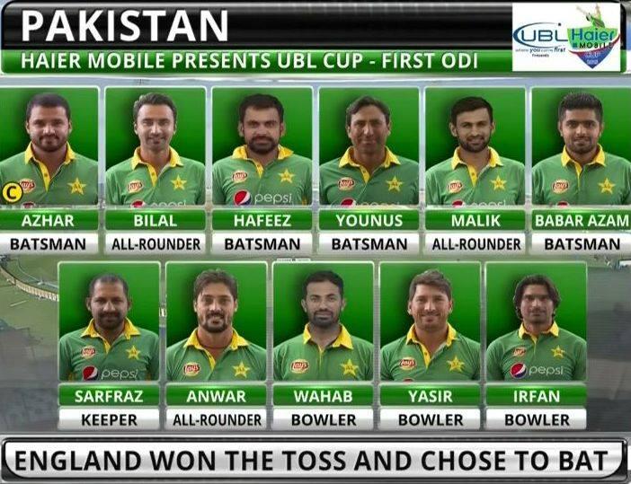 Pakistan Team.brandsynario