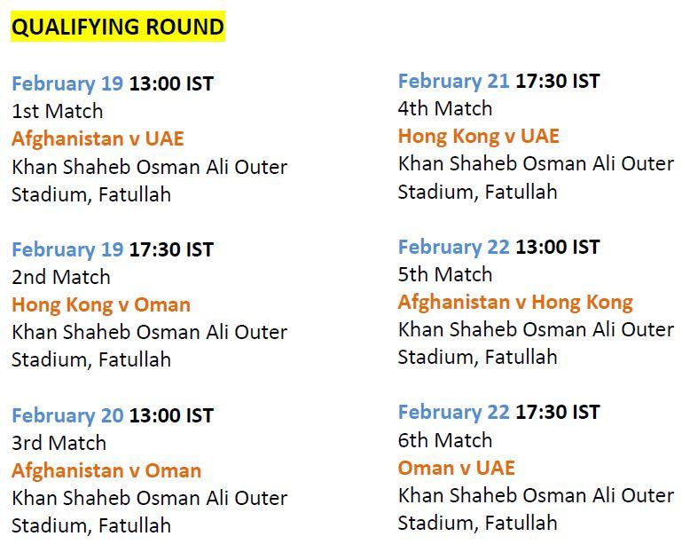 Qualifying round