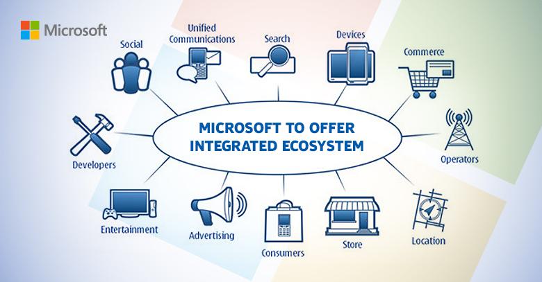 Round-up Microsoft acquires Nokia