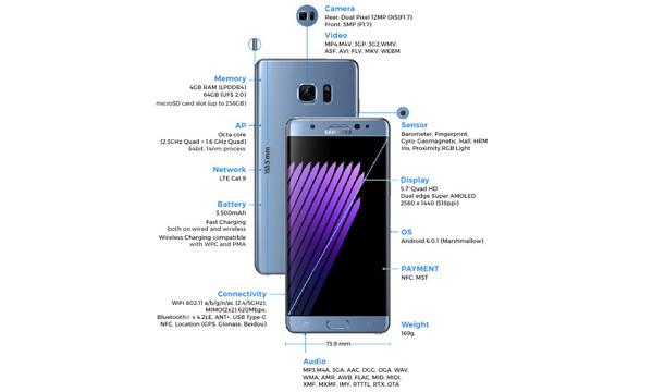 SamsungNote7SalesInner