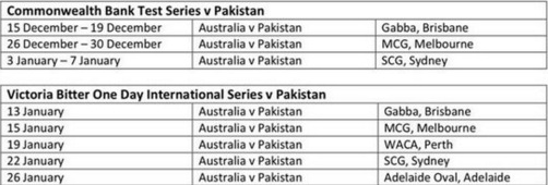 Schedule AUSTRALIA AND PAKISTAN TOUR DATESV