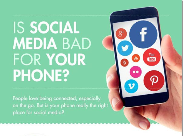 Are Social Apps Bad for your Phone?