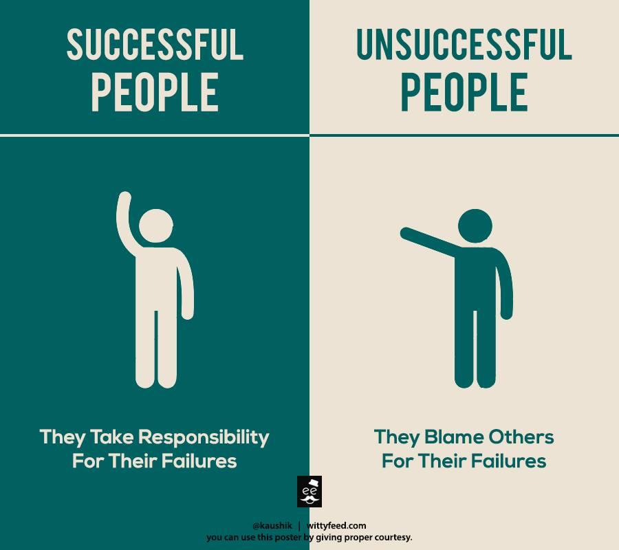 Successful people 6